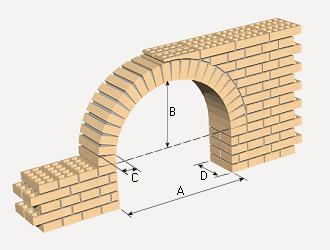 Pre o em brasil de un de arco de alvenaria de bloco - Arcos de ladrillo visto ...